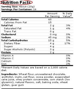 Understanding How To Read Food Labels